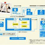 国内外の政府観光局・航空会社などが揃う「関空旅博2014」